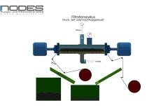 Darstellung Druckbandfilteranlage
